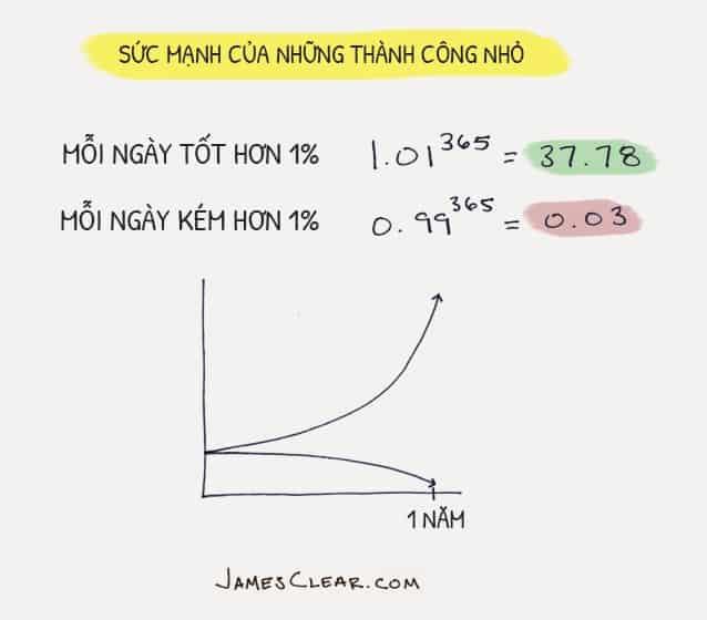 Than Việt và Quý khách cùng xây dựng chuỗi giá trị than mùn cưa