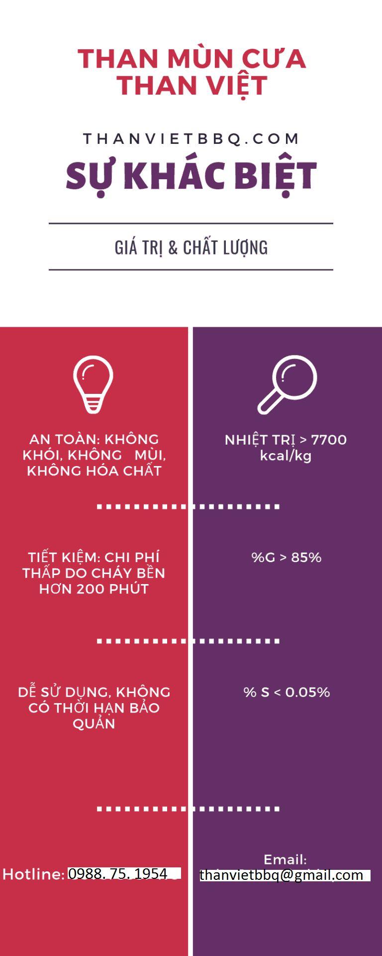 Than Việt